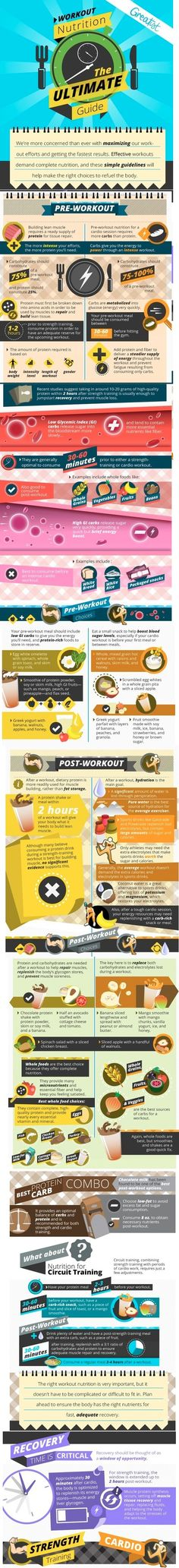 40 Best Pre / Post Workout Recovery Tips images | Health