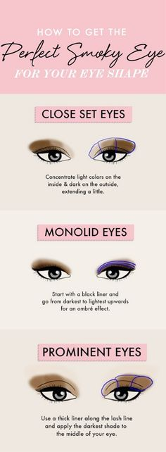 In the fabulous world of smoky makeup, eye shape matters. You can't just go about applying shadow willy-nilly when there's a specific look meant to flatter one of your most unique features! To land the perfect smoky eye meant just for YOU, we put together a guide based on your unique eye shape and the ideal smoky shadow look to make your peepers really POP!