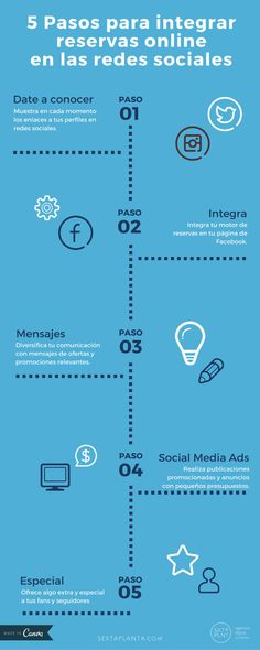 5 pasos para integrar reservas online en las redes sociales #Infografía