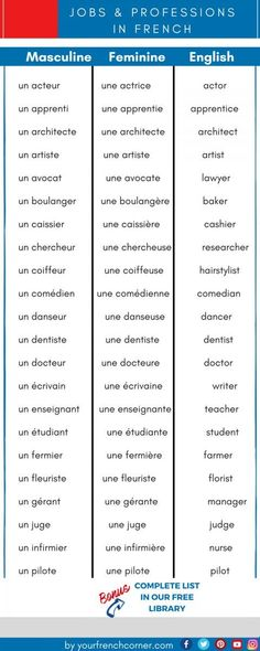 A Practical List of #FrenchVocabulary for Jobs and Professions #learningfrench #fle #fsl