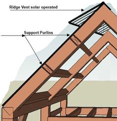 Polycarbonate wood frame greenhouse, polycarbonate ridge vent, roof support purlins