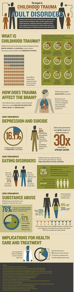 The Impact of Childhood Trauma on Adult Disorders. Understanding an individuals past can often help overcome the pressing issue in their lives. This fact sheet represents the correlation between childhood trauma and mental health issues. Trauma Therapy, Art Therapy, What Is Childhood, Early Childhood, Relation D Aide, Pseudo Science, Alcohol Rehab, Mental Health Awareness, Ptsd Awareness