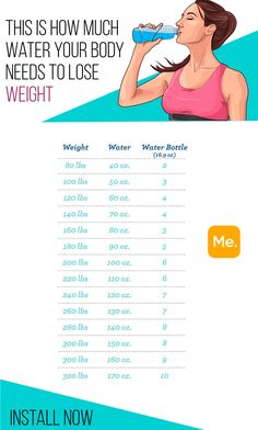 Health weight loss This Is How Much Water Your Body Needs To Lose Weight The benefits How to Lose Weight on Face? Top 8 Exercises To Lose Weight In Your Face! Check It Now! Best Weight Loss Plan, Quick Weight Loss Diet, Weight Loss Water, Weight Loss Drinks, Losing Weight Tips, Weight Loss Program, Weight Loss Tips, Weight Gain, Reduce Weight