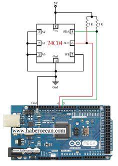 Arduino Web Server Tutorial