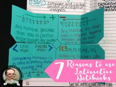 Reasons to use interactive notebooks