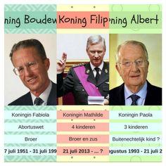 Kwartet Belgische koningen – Kim goes to school Escape Room, School, Belgium