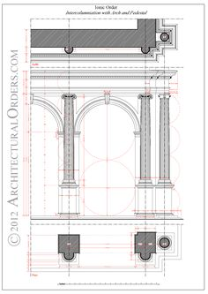 Ionic Order: intercolumniation with arch and pedestal