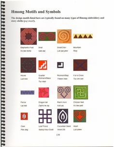 Hmong symbols, Hmong motifs and their meaning