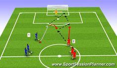 Football/Soccer: Simple Finishing Exercises (, Beginner)
