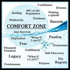 Don't end up being in your comfort zone too much. #ComfortZone #Inspiration