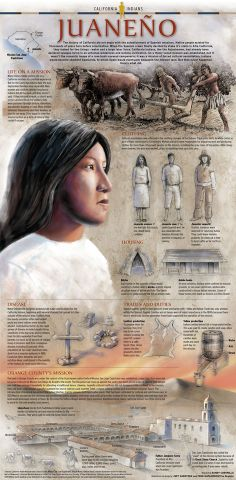 The history of California did not begin with the establishment of Spanish missions. Native people existed for thousands of years here before colonization. in a series. Information Architecture, Information Design, Information Graphics, Benchmark Advance, Visual System, California History, How To Create Infographics, Teaching Social Studies, Data Visualization