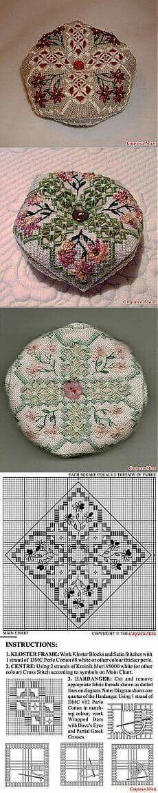 Beautiful needlework pincushions                              …