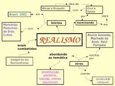 Reasons to Learn Brazilian Portuguese Learn To Speak Portuguese, Learn Brazilian Portuguese, Portuguese Lessons, Common Quotes, Portuguese Language, Classroom Environment, School Hacks, School Tips, Study Hard