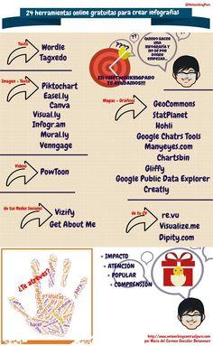 24 herramientas online gratuitas para hacer infografías #infografia #infographic #design  Ideas Desarrollo Personal para www.masymejor.com