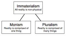 Image result for rationalism vs empiricism