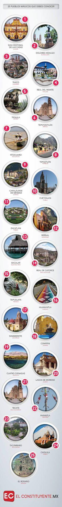 #México: 25 pueblos mágicos que no te puedes perder