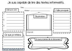 Responding to Nonfiction: An Informational Text Graphic Organizer.I would use this as a graphic organizer--then the kids could use ipad apps to create reports. Sonic Pics, Face Talker, Little Story Maker, and Pictures with Words would work! Reading Lessons, Reading Skills, Teaching Reading, Reading Centers, Guided Reading, Literacy Centers, Math Lessons, Learning, Listen To Reading