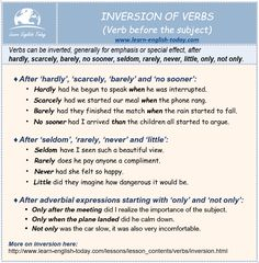 INVERSION OF VERBS IN ENGLISH