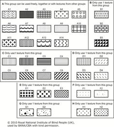 Tips and best practices for creating tactile graphics for students who are blind or visually impaired