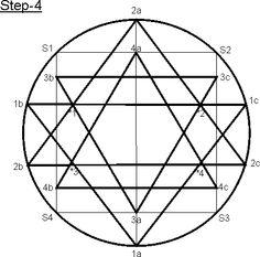 How to draw Shri Yantra
