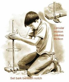 """<span class=""""readhead"""">Friction-Based Fire Making</span><br>  Rubbing two sticks together is likely the oldest of all -fire-starting techniques, and also the most difficult. Besides proper technique, you have to choose the right wood for the fireboard and"""