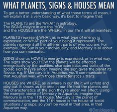 What Planets, Signs, and Houses Mean in Astrology Astrology Planets, Tarot Astrology, Astrology And Horoscopes, Astrology Numerology, Astrology Chart, Astrology Zodiac, Astrology Signs, Zodiac Signs, Sagittarius Astrology