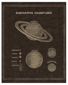 Vintage Reproduction Astronomy Print Planetary Sizes