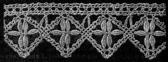 ENCYCLOPEDIA OF NEEDLEWORK By Thérèse de Dillmont - English instructions (scroll down the page)