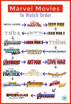 The Correct Marvel Movie Watch Order ⋆ Extraordinary Chaos - - The Correct Marvel Movie Watch Order, infographic for you to pin or save which will help you keep track of the order of the Marvel Movies. Avengers Humor, Marvel Avengers, Marvel E Dc, Funny Marvel Memes, Dc Memes, Marvel Jokes, Work Memes, Marvel Comics, Movie To Watch List