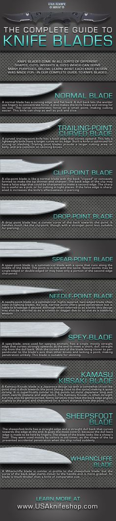 knife blade chart | Guide To Knife Blades Including Benchmade Knives (Types of Knife ...