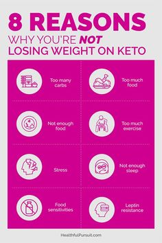 Keto is not a one-size-fits-all diet for weight loss. Here's some keto help: 8 reasons why you're having a hard time losing weight on keto, and how to fix it! Keto Diet List, Starting Keto Diet, Ketogenic Diet Meal Plan, Best Keto Diet, Ketogenic Diet For Beginners, Diets For Beginners, Keto Diet Plan, Keto Meal, Ketogenic Lifestyle