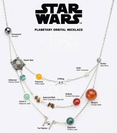 Star wars planets necklace