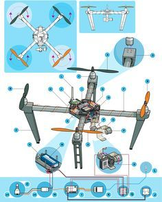 Several detailed illustrations of a generic quadrotor drone with lettered callouts indicating the various components. Several detailed illustrations of a generic quadrotor drone with lettered callouts indicating the various components. Drone Rc, Buy Drone, Drone For Sale, Drone Quadcopter, Drone Remote, Diy Electronics, Electronics Projects, Petit Camping Car, Build Your Own Drone