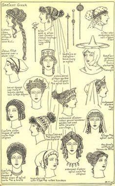 Ornements Antiquité