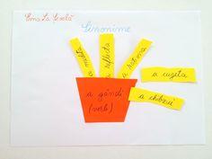 Sinonime #emalascoala #sinonime #gramatica #vocabular #jocdegramatica #jocdevocabular #scoala #ideidejoc #joccusinonime #clasa3 #clasa4 Grammar Games, Grammar Activities, Teaching Grammar, Parts Of Speech, Ema, Interactive Notebooks, Education, Manual, Reading