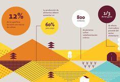 Soberanía y seguridad alimentaria by @ursulasola en Colecciones de Google+   Agroindustria Sostenible   Scoop.it
