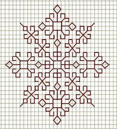 indian food Easy Crafts - Explore your creativity: Kasuti embrodiery motif Kasuti Embroidery, Paper Embroidery, Hand Embroidery Stitches, Hand Embroidery Designs, Cross Stitch Embroidery, Embroidery Patterns, Cross Stitches, Motifs Blackwork, Blackwork Cross Stitch