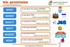 Doplňovací otázky mají klesavou intonaci a nelze na ně odpovědět samotným YES a NO. Začínají na tázací zájmeno, v angličtině tedy většinou na slova začínající na wh- (proto se jim někdy v angličtině říká WH- questions).❓#questions Wh Questions, This Or That Questions, Teaching English, It's Your Birthday, School