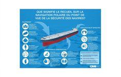 Une fois n'est pas coutume, l'Organisation maritime internationale a publié deux infographies très pédagogiques sur les implications pratiques en termes de sécurité et de protection de l'environnement du nouveau code de navigation polaire qui doit entrer en vigueur au 1erjanvier. Les infographies publiées par l'OMI sont disponibles en plusieurs langues.