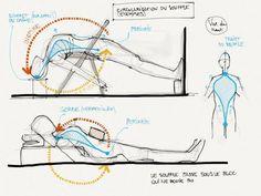 Examples of Pranayama horizontal positions (chest opened) Iyengar Yoga, Pranayama Yoga, Yoga Régénérateur, Yoga Vinyasa, Ashtanga Yoga, Yoga Meditation, Men Yoga, Pilates Yoga, Pilates Reformer