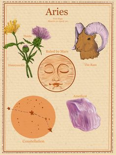Zodiac Astrology Vintage Style Digital Poster- Aries