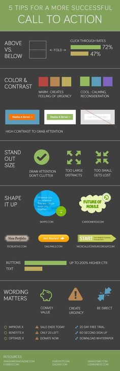 5 Tips for a More Successful Call to Action. #infographic