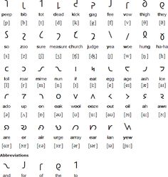 Hebrew is a member of the canaanite group of semitic languages it the shavian alphabet is an alternative alphabet for english invented by kingsley read fandeluxe Image collections