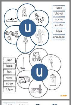 Activity Games, Activities, Alphabet E, French Language Lessons, Phonics, Sentences, Vocabulary, Homeschool, Teaching