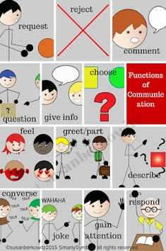 Kidz Learn Language: Who Needs AAC? Part 2. Building communicative intent and use of functions through intervention with AAC users. Teaching Language Arts, Speech Language Therapy, Language Activities, Speech And Language, Speech Therapy, Sign Language, Art Activities, Teacher Freebies, Classroom Freebies