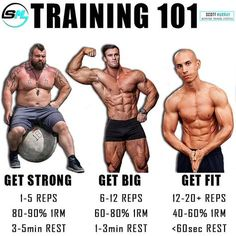 """SCOTT MURRAY (@smurray_32) on Instagram: """"Training 101 ➖ Strength: The use of low reps between 1-5 with heavy loads of >85%1RM have shown to…"""" #bodybuilding"""