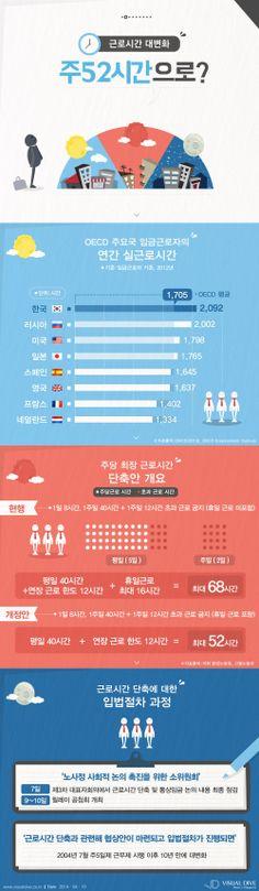 근로시간 주 52시간으로 논의 중… 최대 12시간까지 연장근로 허용 [인포그래픽] #work  #Infographic ⓒ 비주얼다이브 무단 복사·전재·재배포