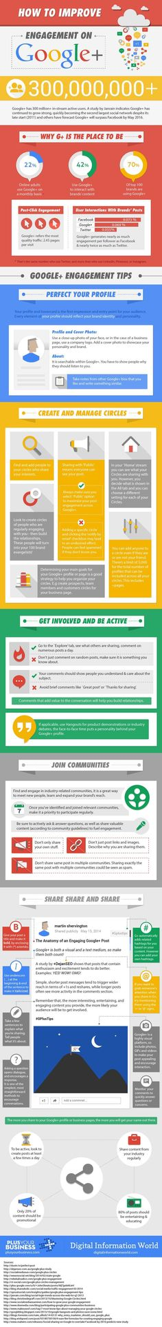 A Complete Guide to Google+ Marketing ~ Improve Engagement for Google Plus Marketing with these tips #GooglePlus #Marketing #Tips
