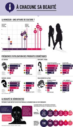 Beauty around the world viewed by IPSOS France- A chacune sa beauté