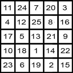 Planetary Magic Squares - Planetary Numerology: Magic Square of Mars Libra Lucky Numbers, Lotto Numbers, Magic Squares, Masonic Symbols, Alphabet, Math For Kids, The Conjuring, Occult, Runes